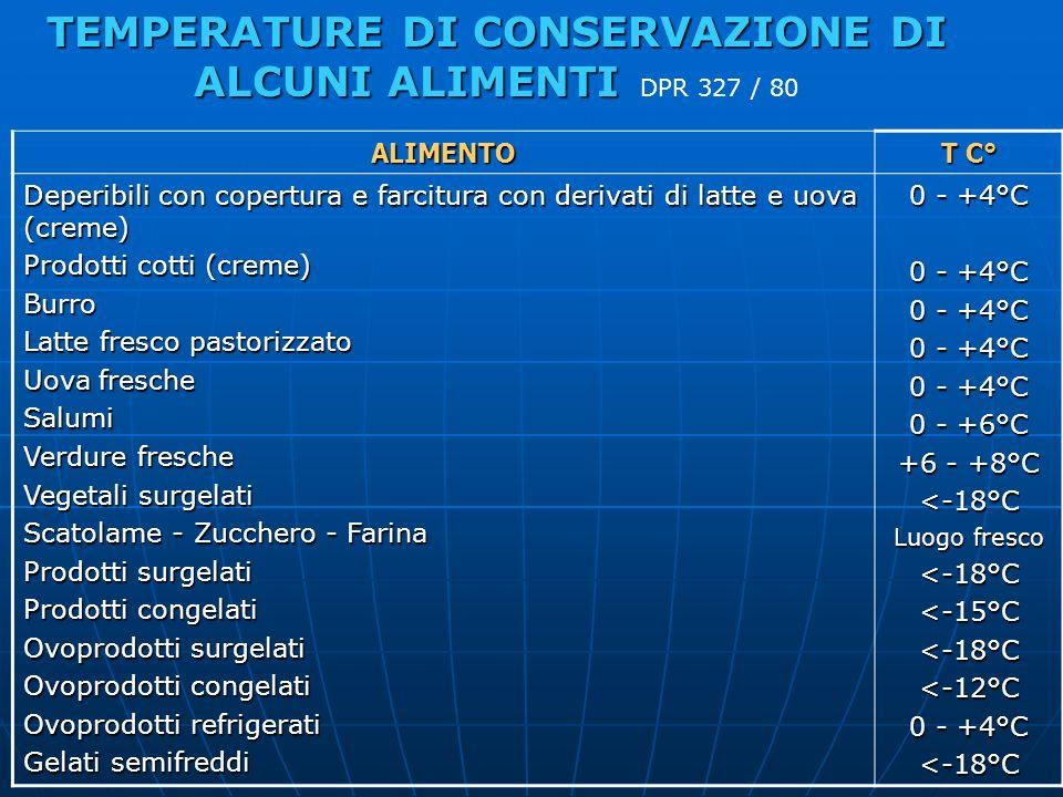 TEMPERATURE DI CONSERVAZIONE DI ALCUNI ALIMENTI DPR 327 / 80