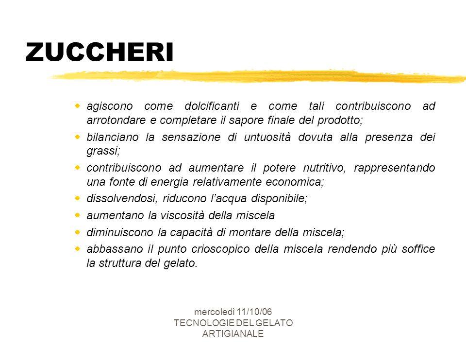 mercoledì 11/10/06 TECNOLOGIE DEL GELATO ARTIGIANALE