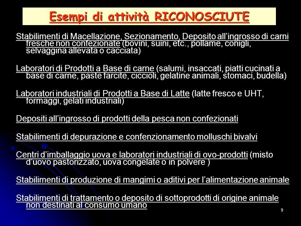 Esempi di attività RICONOSCIUTE