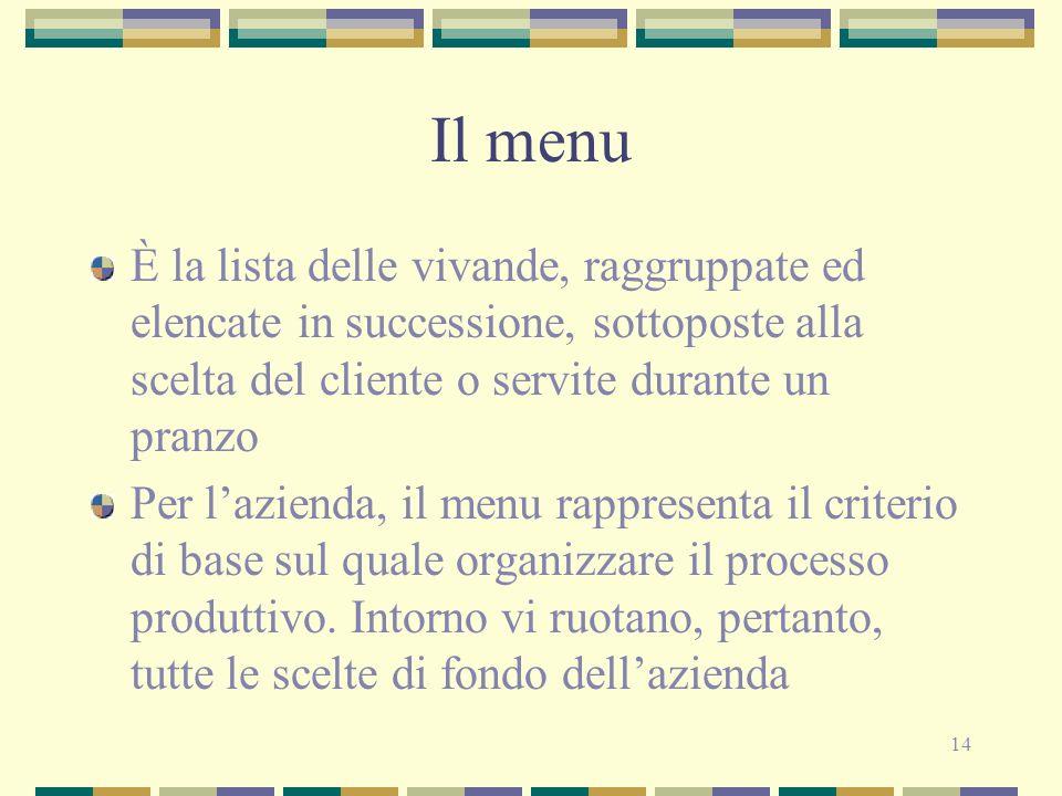 Il menu È la lista delle vivande, raggruppate ed elencate in successione, sottoposte alla scelta del cliente o servite durante un pranzo.