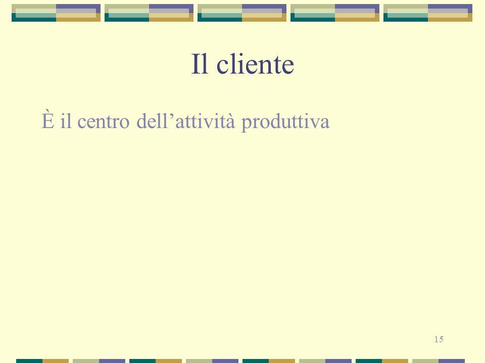 Il cliente È il centro dell'attività produttiva