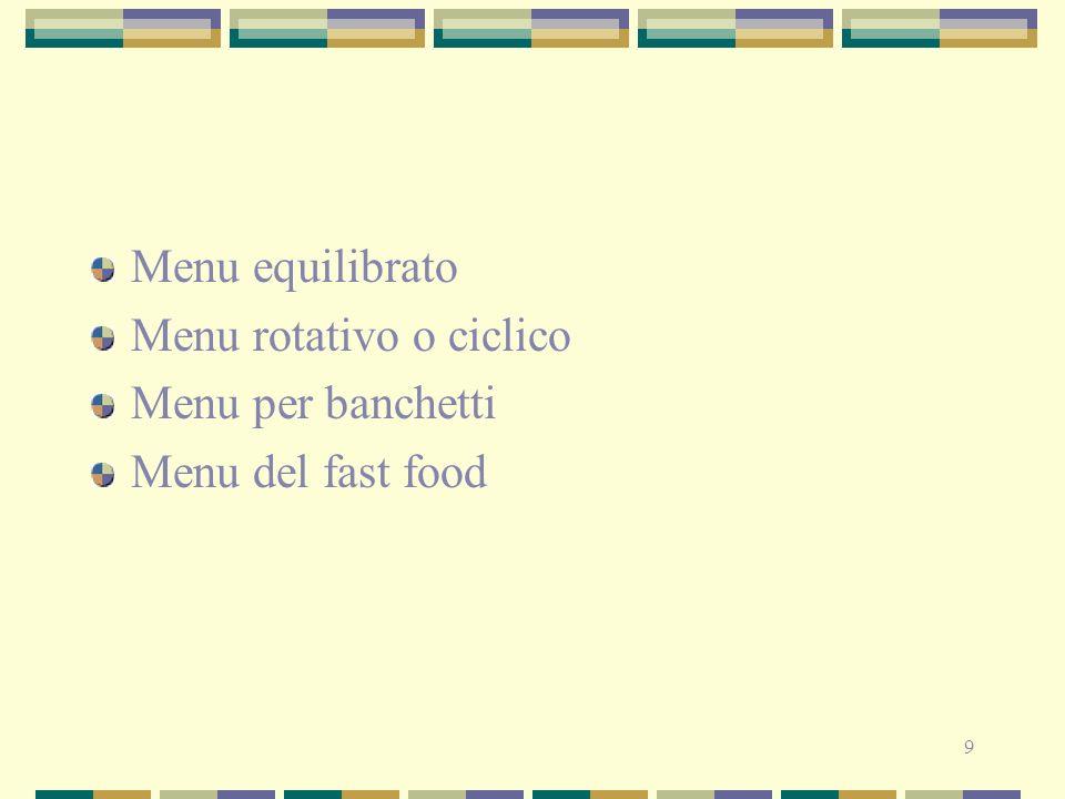 Menu equilibrato Menu rotativo o ciclico Menu per banchetti Menu del fast food