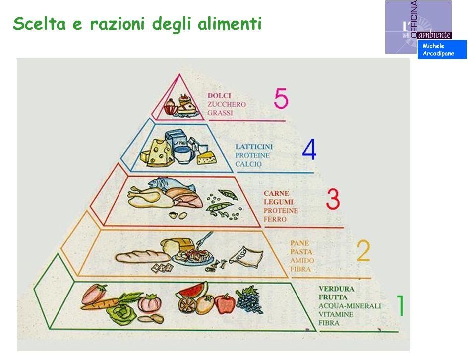 Scelta e razioni degli alimenti