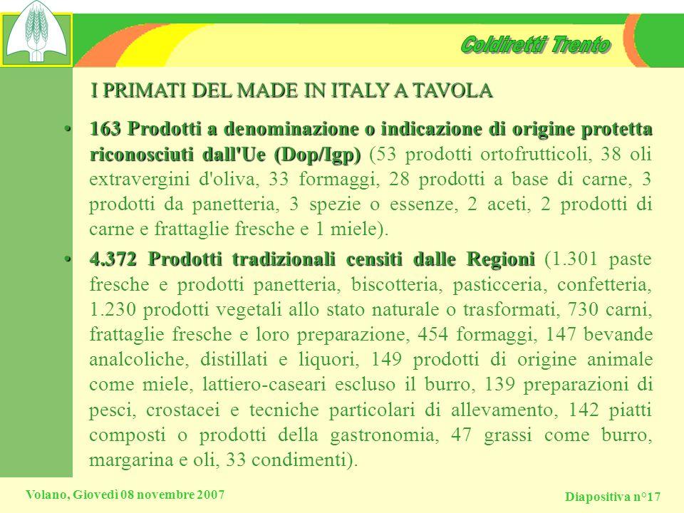 I PRIMATI DEL MADE IN ITALY A TAVOLA