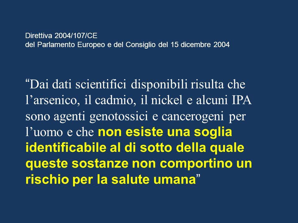 Direttiva 2004/107/CE del Parlamento Europeo e del Consiglio del 15 dicembre 2004.