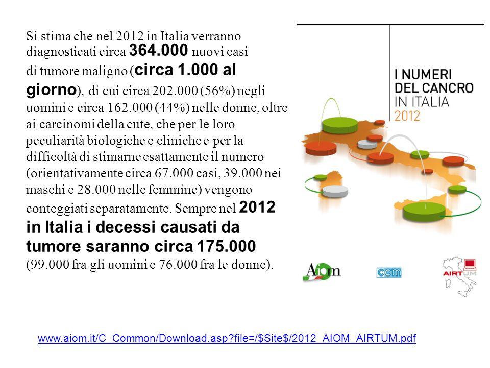 Si stima che nel 2012 in Italia verranno diagnosticati circa 364