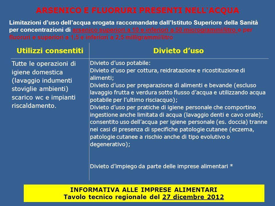 ARSENICO E FLUORURI PRESENTI NELL'ACQUA
