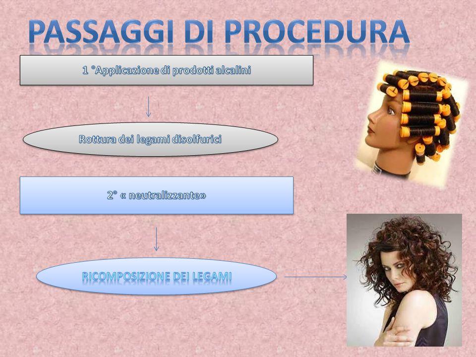 Passaggi di procedura 1 °Applicazione di prodotti alcalini