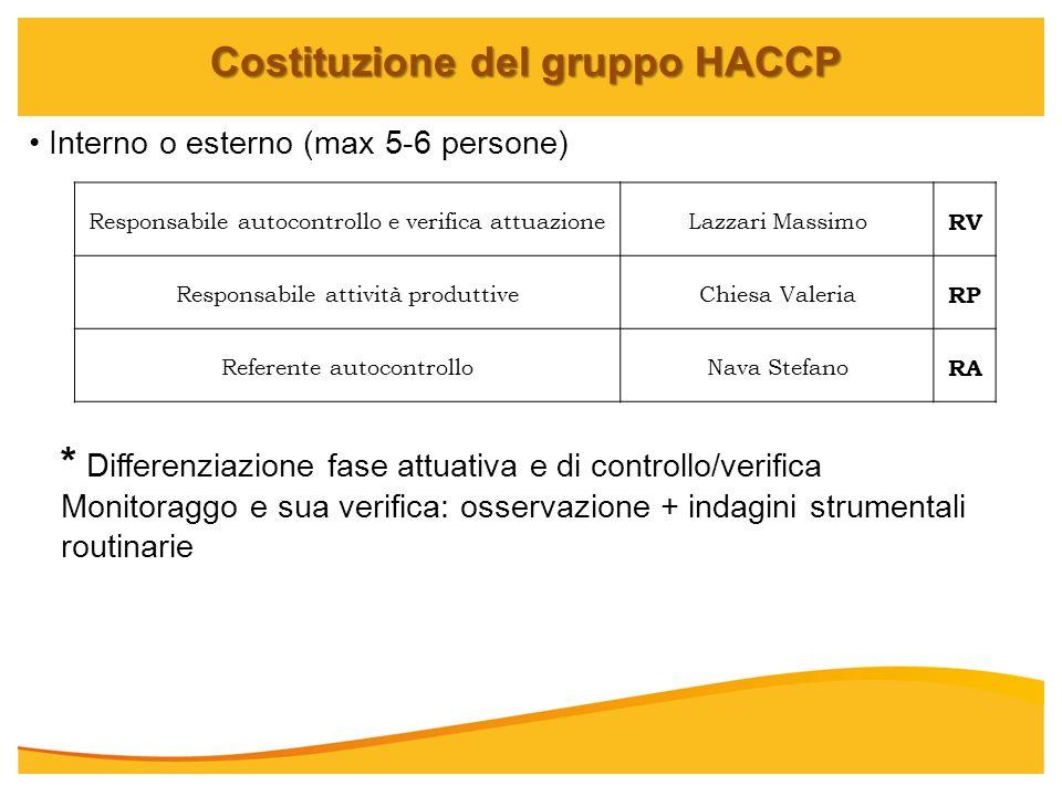 Costituzione del gruppo HACCP