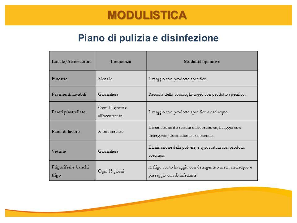 Piano di pulizia e disinfezione