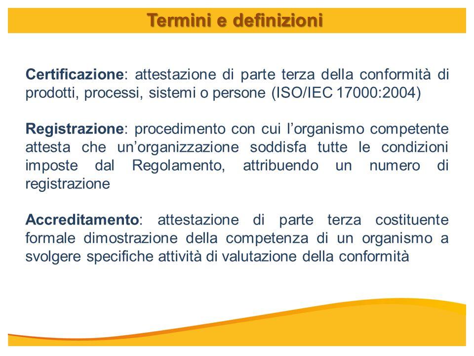 Termini e definizioni Certificazione: attestazione di parte terza della conformità di prodotti, processi, sistemi o persone (ISO/IEC 17000:2004)