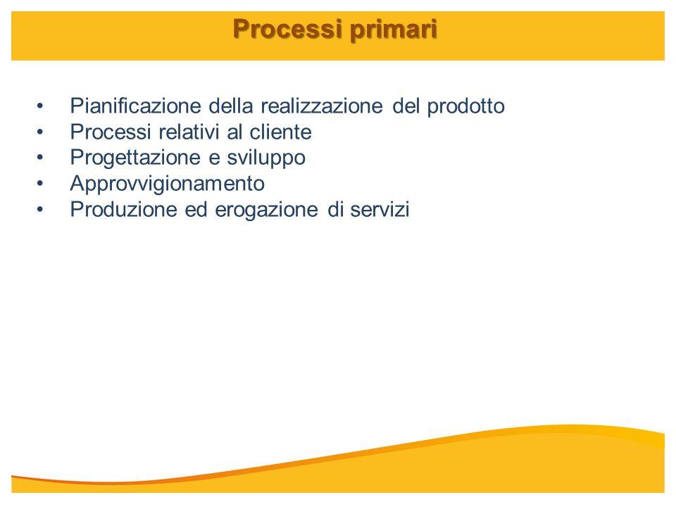 Processi primari Pianificazione della realizzazione del prodotto