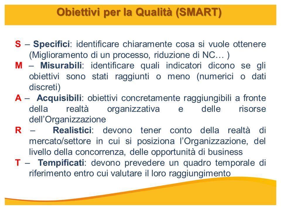 Obiettivi per la Qualità (SMART)
