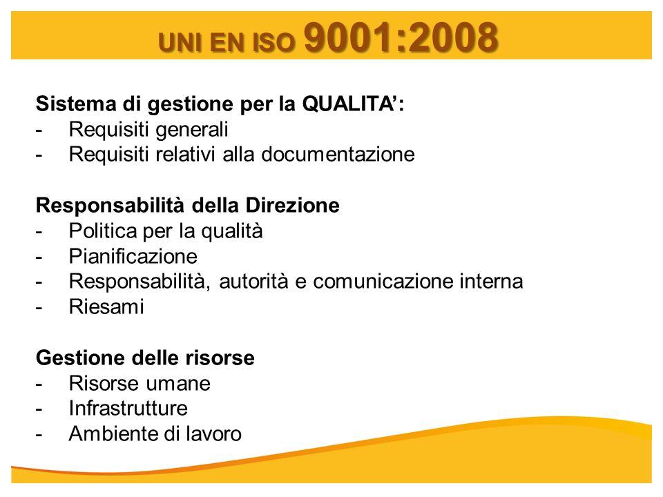 UNI EN ISO 9001:2008 Sistema di gestione per la QUALITA':