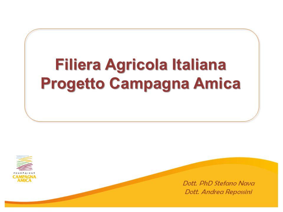 Filiera Agricola Italiana Progetto Campagna Amica