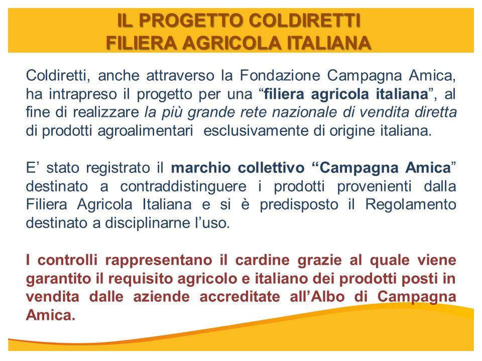 IL PROGETTO COLDIRETTI FILIERA AGRICOLA ITALIANA