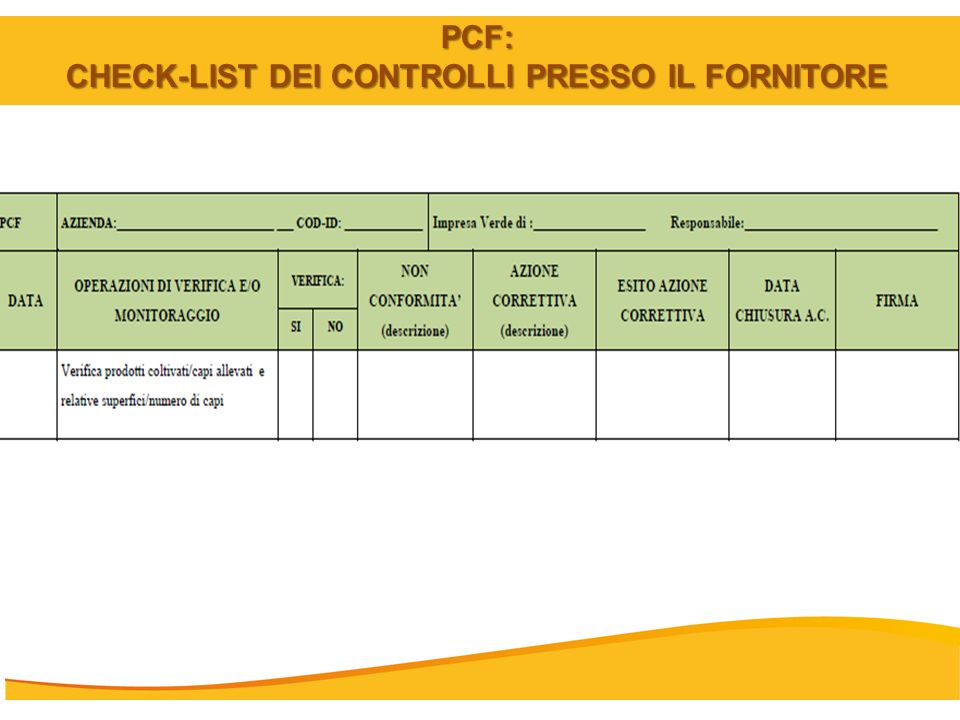 CHECK-LIST DEI CONTROLLI PRESSO IL FORNITORE