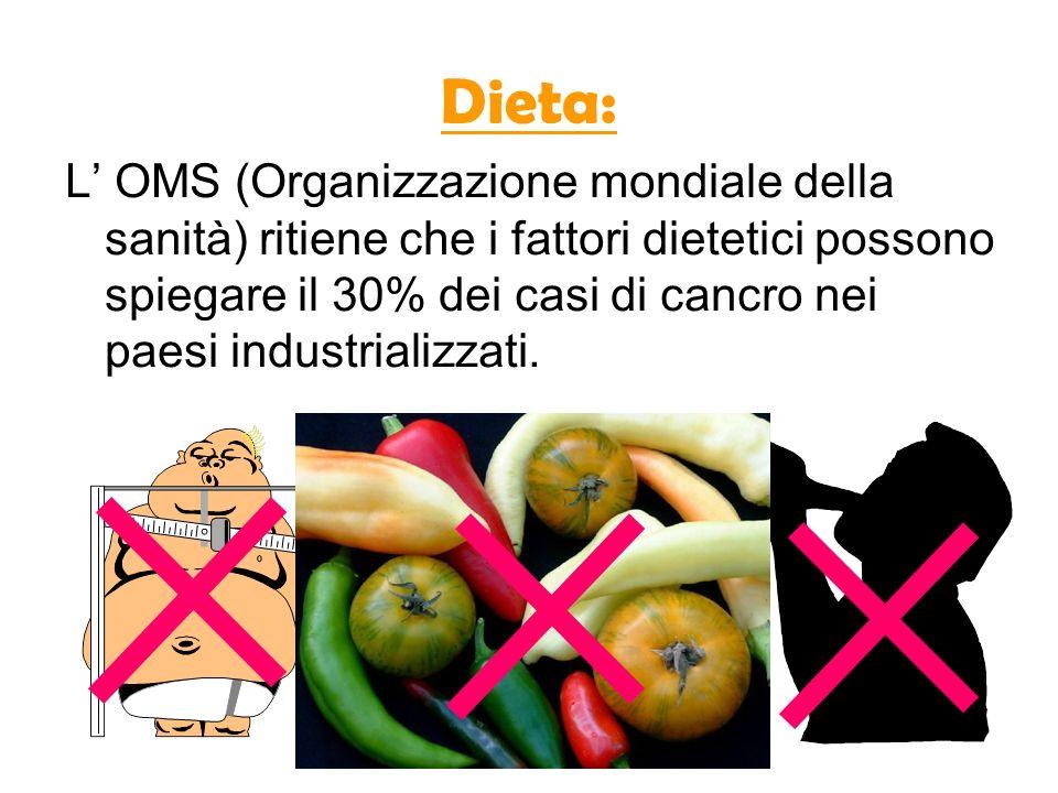Dieta: