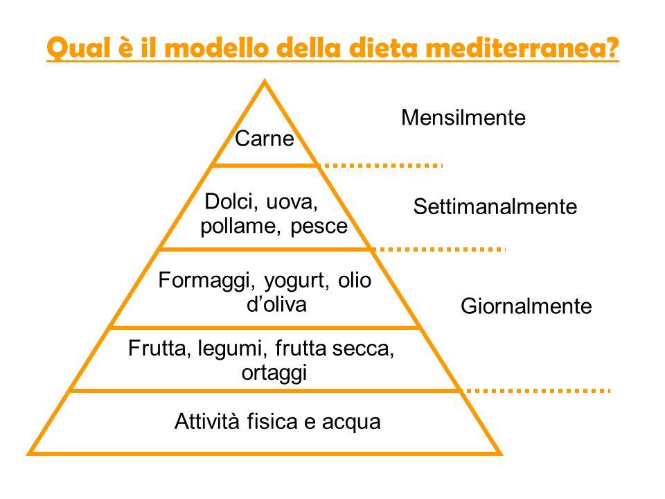 Qual è il modello della dieta mediterranea