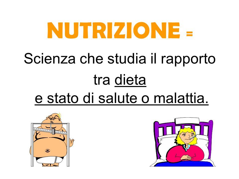 NUTRIZIONE = Scienza che studia il rapporto tra dieta