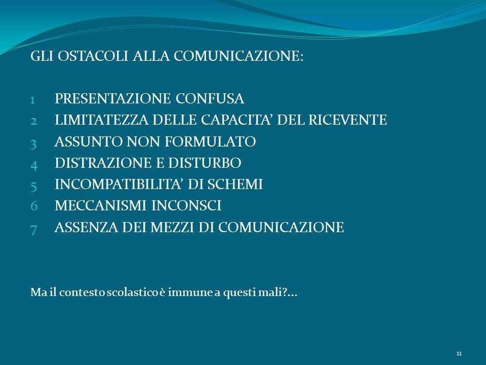 GLI OSTACOLI ALLA COMUNICAZIONE: PRESENTAZIONE CONFUSA
