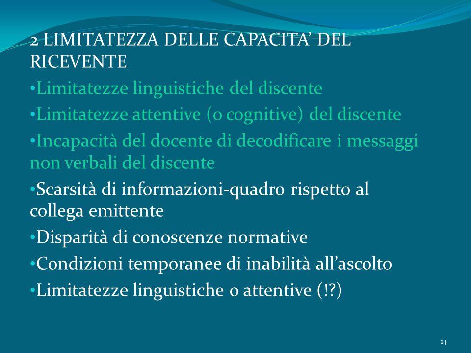 2 LIMITATEZZA DELLE CAPACITA' DEL RICEVENTE