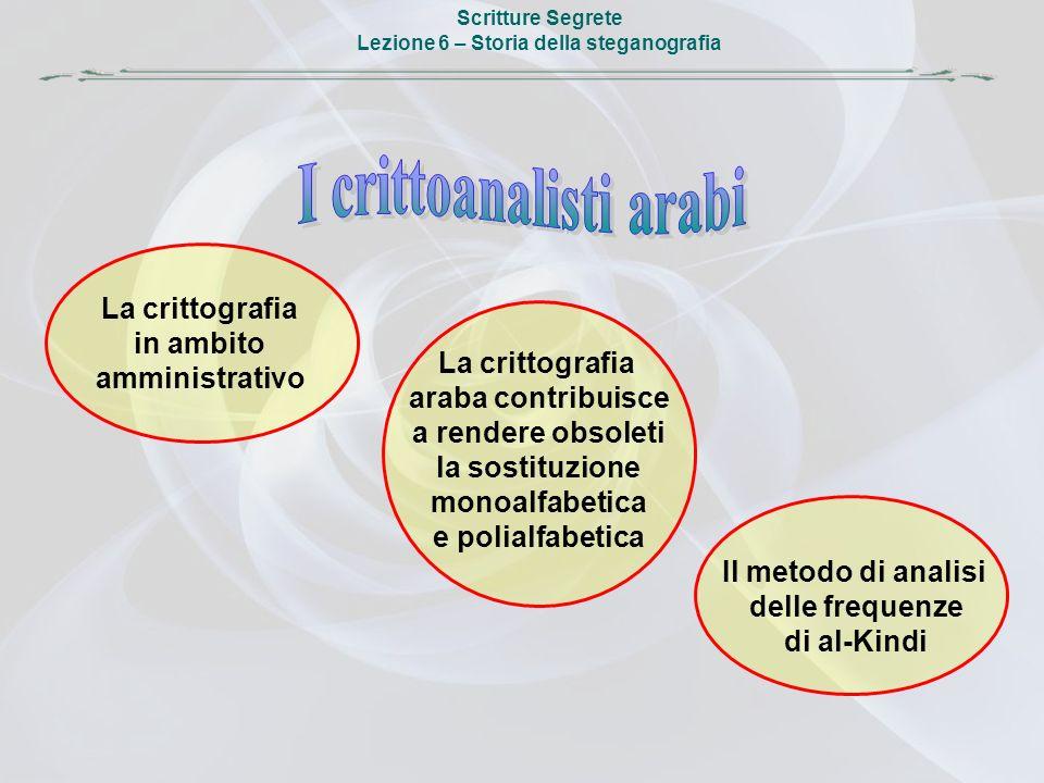 Lezione 6 – Storia della steganografia I crittoanalisti arabi