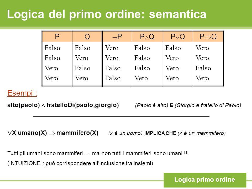 Logica del primo ordine: semantica
