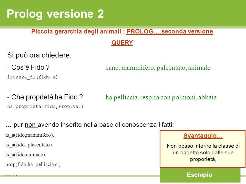 Piccola gerarchia degli animali : PROLOG….seconda versione