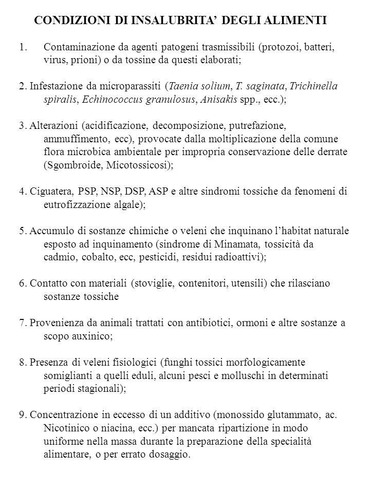 CONDIZIONI DI INSALUBRITA' DEGLI ALIMENTI