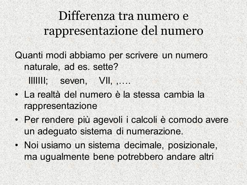 Differenza tra numero e rappresentazione del numero