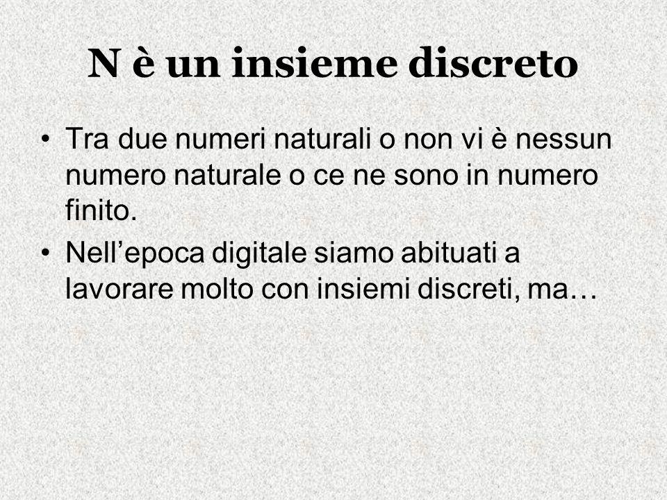 N è un insieme discreto Tra due numeri naturali o non vi è nessun numero naturale o ce ne sono in numero finito.