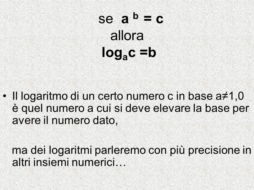 se a b = c allora logac =b Il logaritmo di un certo numero c in base a≠1,0 è quel numero a cui si deve elevare la base per avere il numero dato,