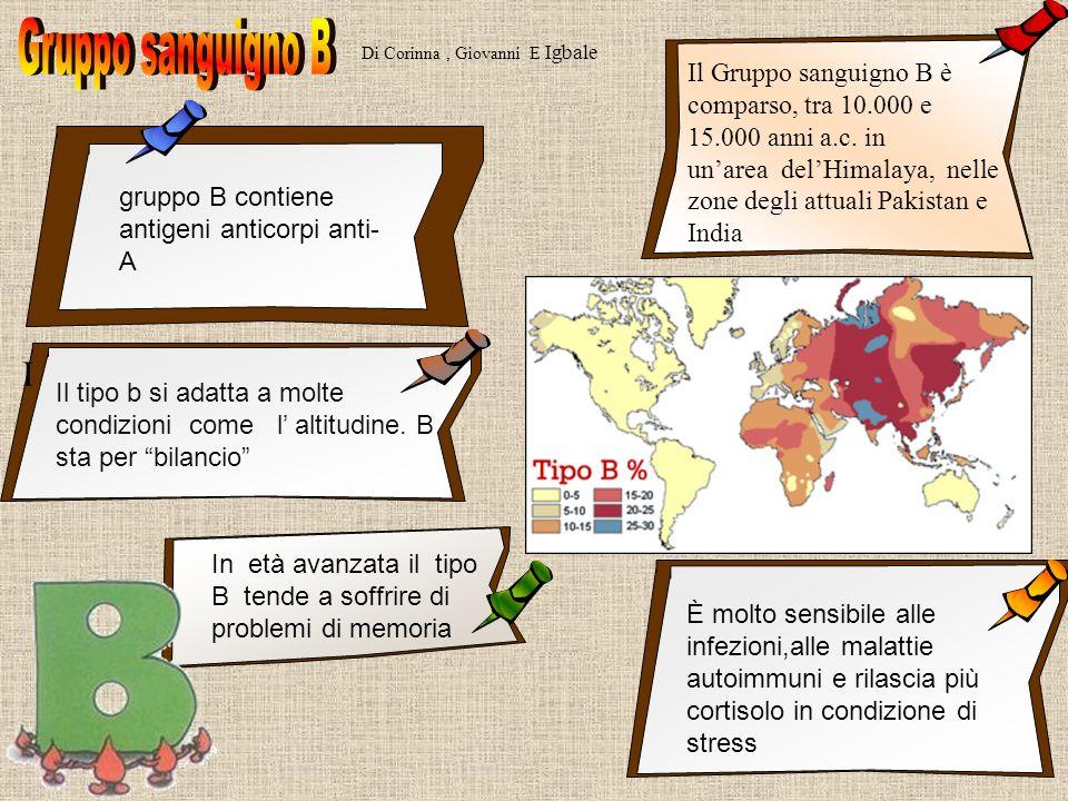 Gruppo sanguigno B Di Corinna , Giovanni E Igbale.