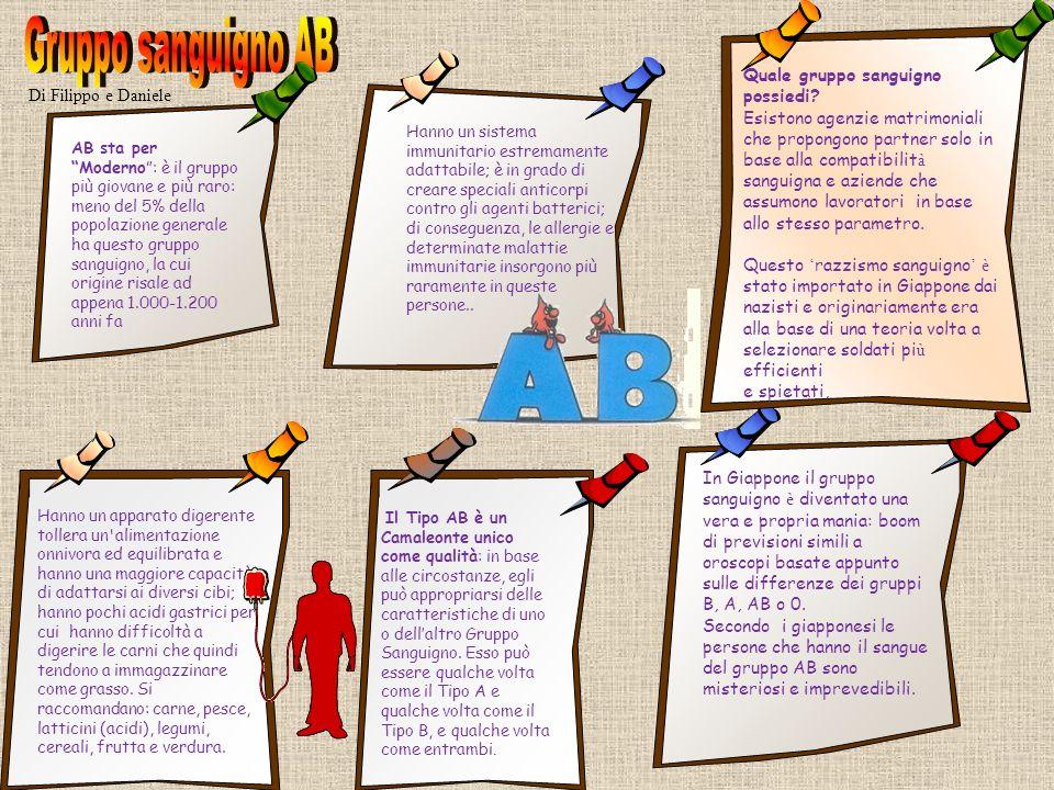 Gruppo sanguigno AB Quale gruppo sanguigno possiedi