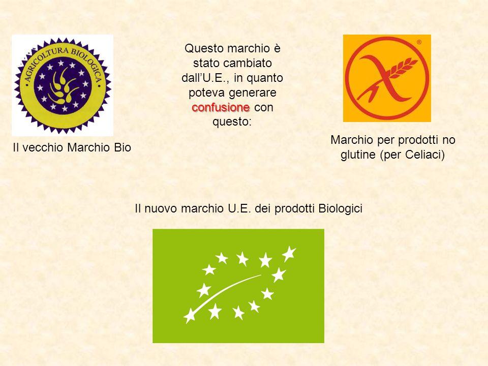 Marchio per prodotti no glutine (per Celiaci)