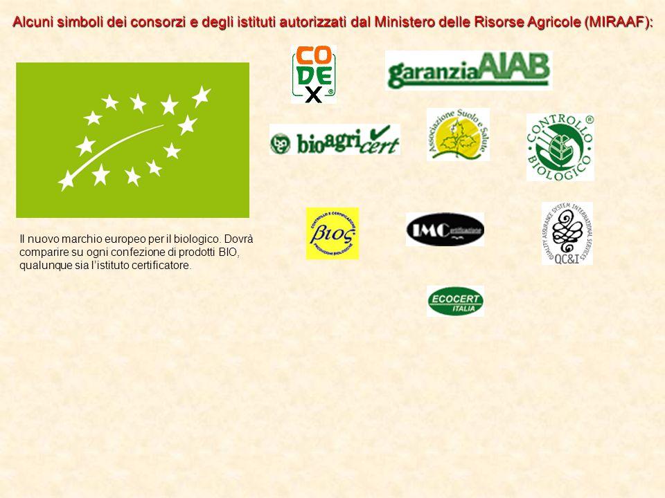 Alcuni simboli dei consorzi e degli istituti autorizzati dal Ministero delle Risorse Agricole (MIRAAF):