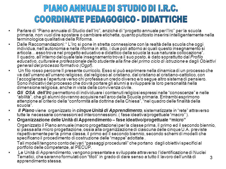 PIANO ANNUALE DI STUDIO DI I.R.C. COORDINATE PEDAGOGICO - DIDATTICHE