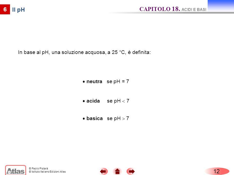 CAPITOLO 18. ACIDI E BASI 6 Il pH 12