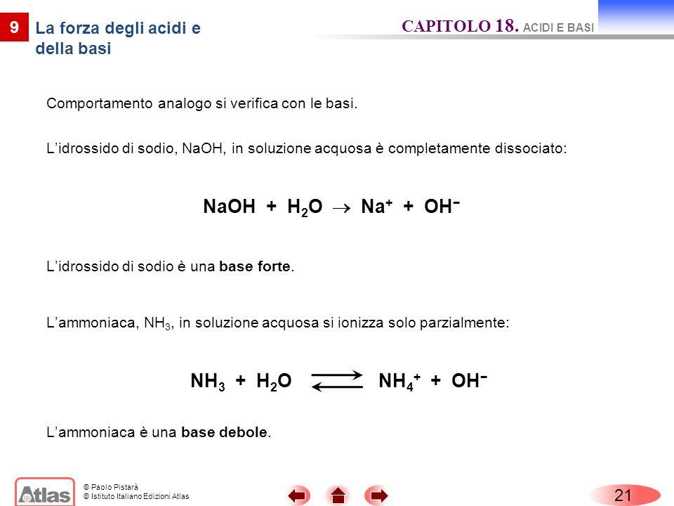 La forza degli acidi e della basi