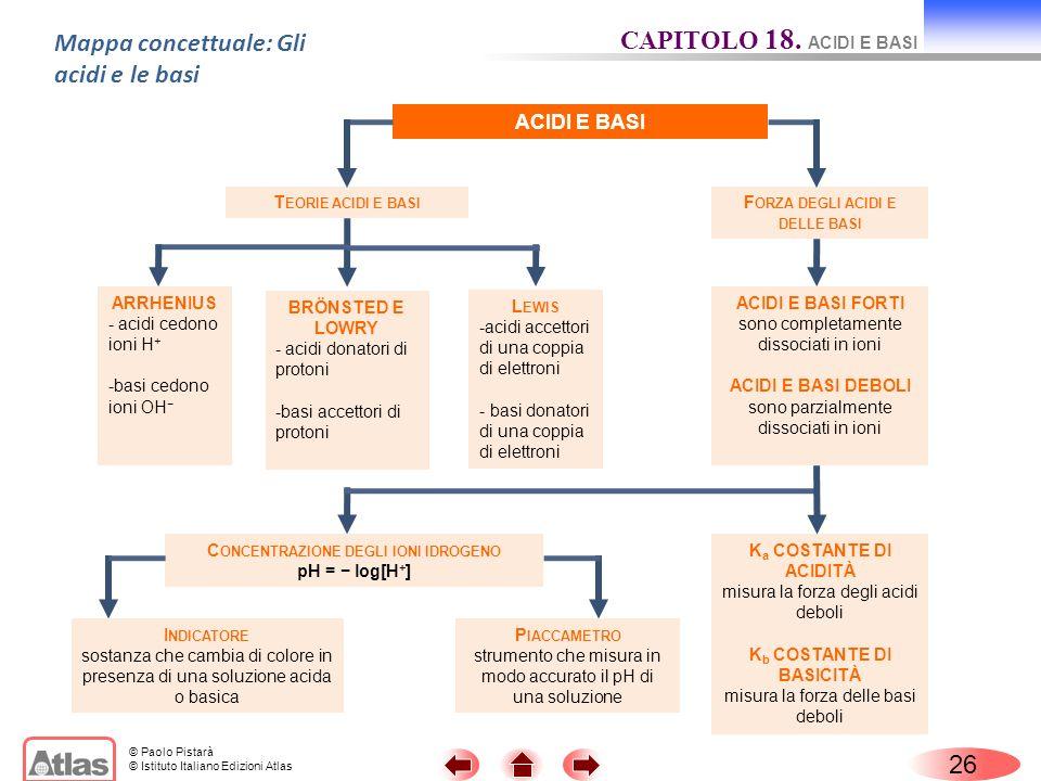Mappa concettuale: Gli acidi e le basi