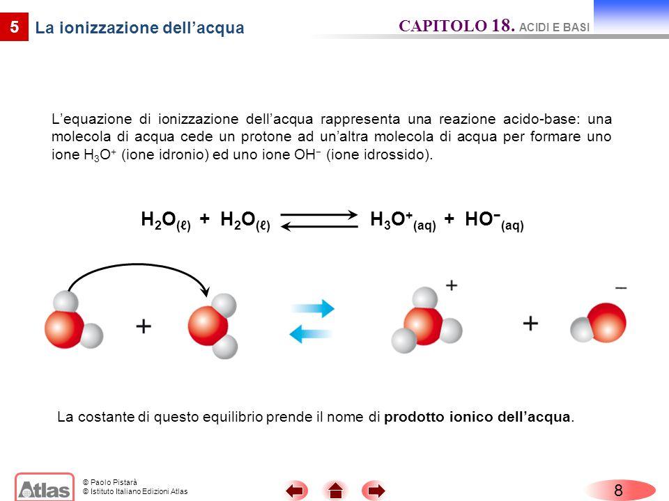 La ionizzazione dell'acqua