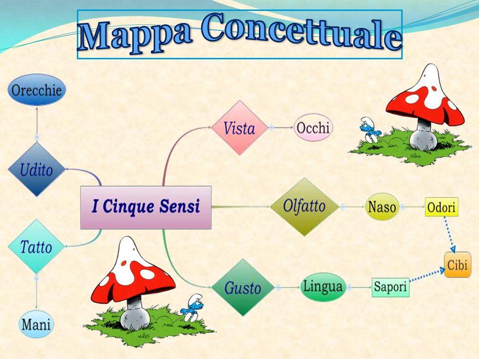 Favorito Gruppo Minù Ciao Bambini! - ppt video online scaricare ZO23