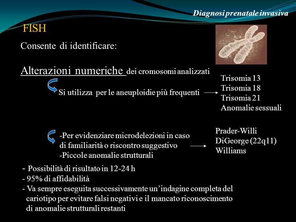 Alterazioni numeriche dei cromosomi analizzati