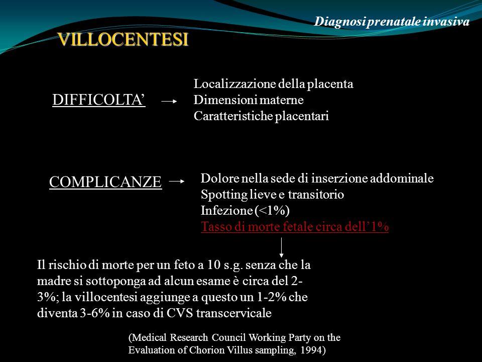 VILLOCENTESI DIFFICOLTA' COMPLICANZE Diagnosi prenatale invasiva