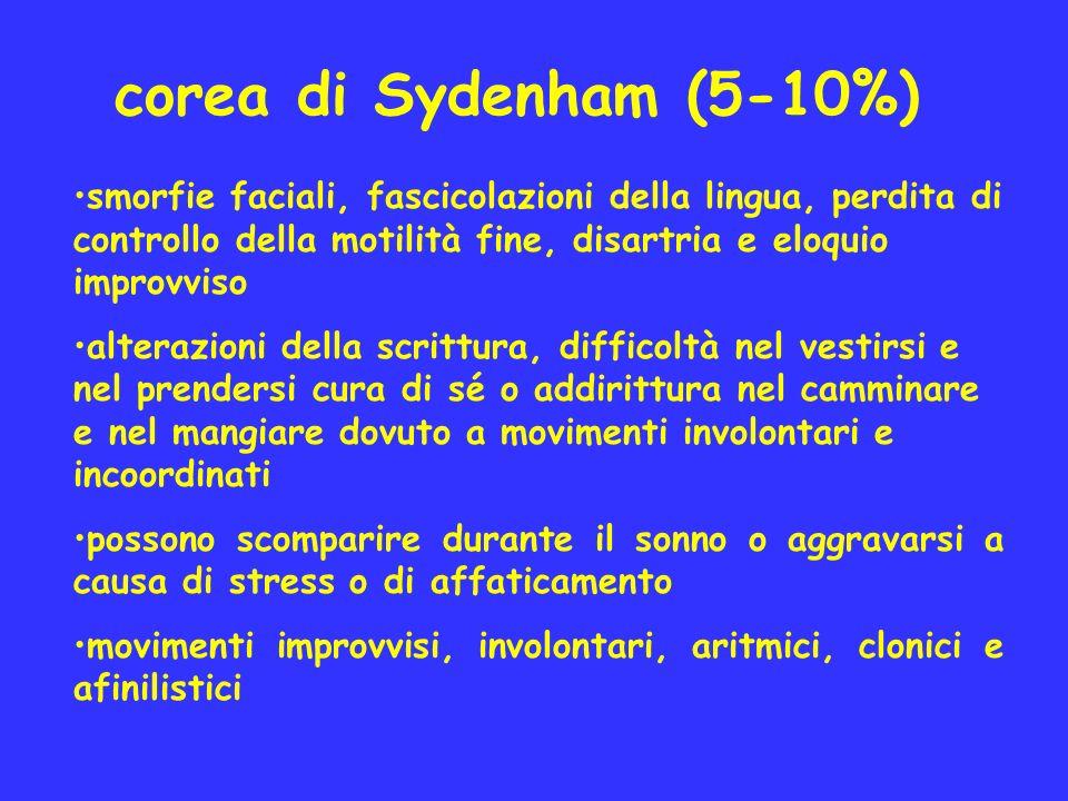 corea di Sydenham (5-10%) smorfie faciali, fascicolazioni della lingua, perdita di controllo della motilità fine, disartria e eloquio improvviso.