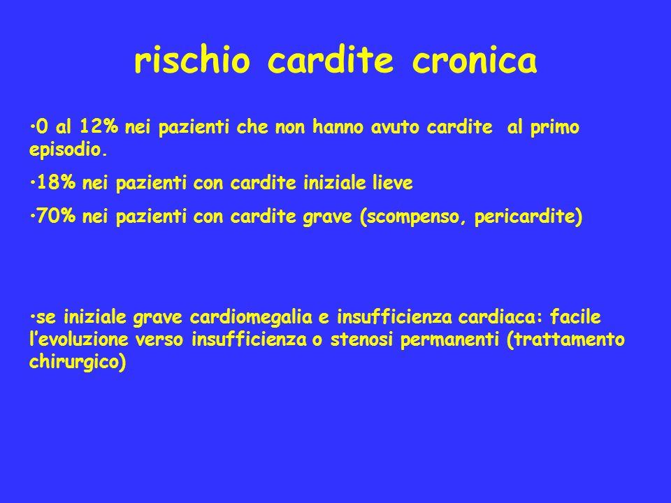rischio cardite cronica