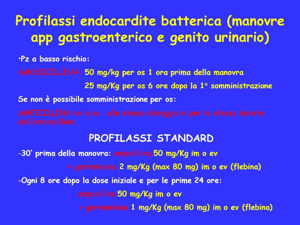 Profilassi endocardite batterica (manovre app gastroenterico e genito urinario)
