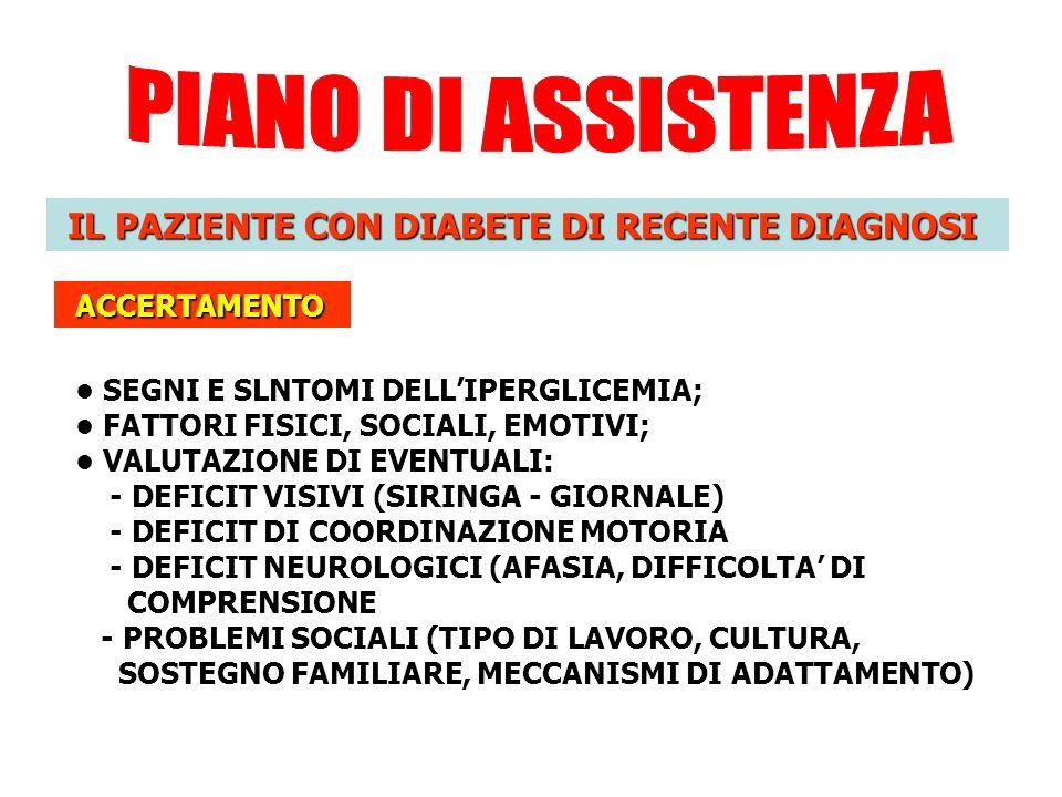 PIANO DI ASSISTENZA IL PAZIENTE CON DIABETE DI RECENTE DIAGNOSI