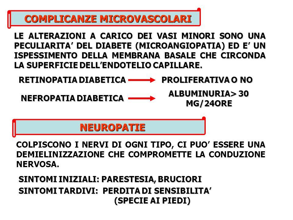 COMPLICANZE MICROVASCOLARI